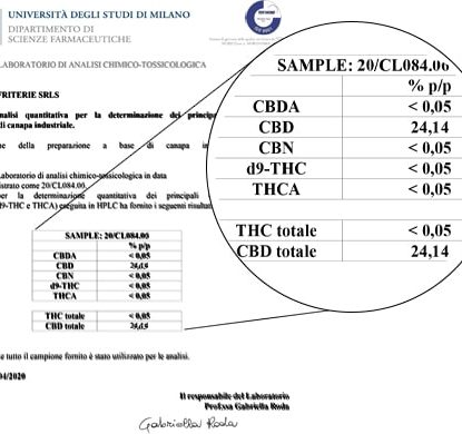 Sensitiva Oil Analyse cbd 25