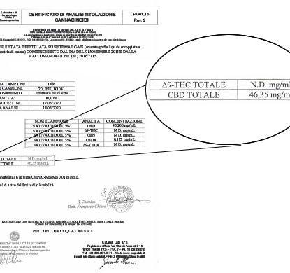 Sativa Öl Analyse cbd 5