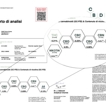 Analyse Bubblegum pour cbd produit